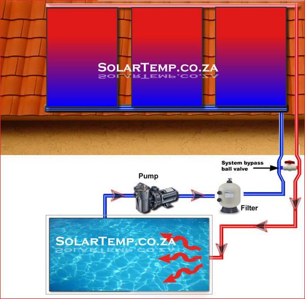 Pool Heating Diy Solar Pool Heating Kit Pool Heating